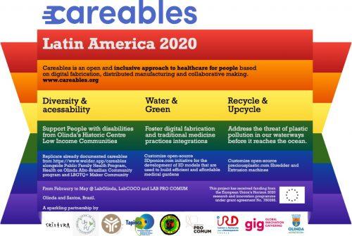 Olinda hosts Latin American Meeting on Technology and Health